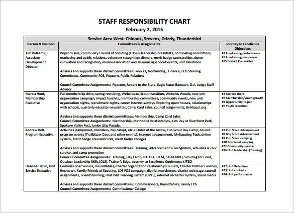 roles and responsibilities templates juve cenitdelacabrera co