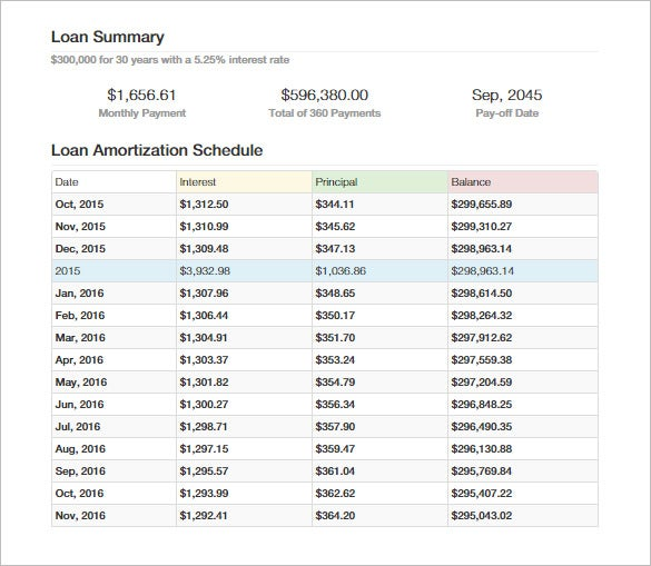 Online Payment Schedule Calculator  Monthly Payment Template