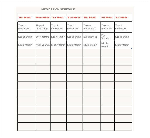 medication templates