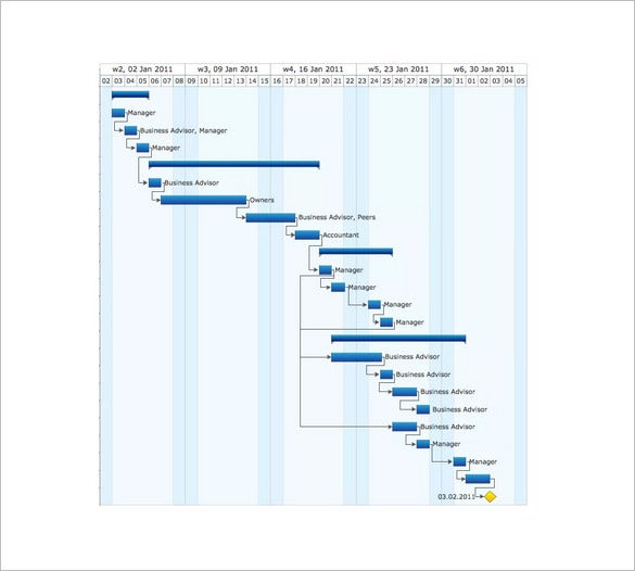 8 pert chart template free sample example format for Visio gantt chart template