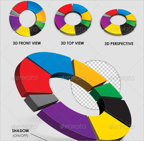 sample pie chart template