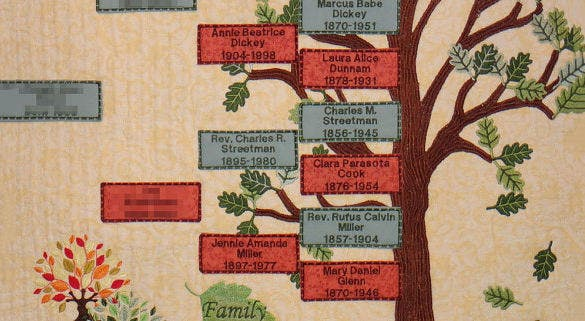 family tree pedigree chart sample download
