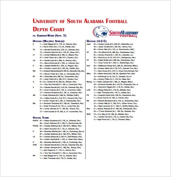 13+ Football Depth Chart Template - Free Sample, Example, Format