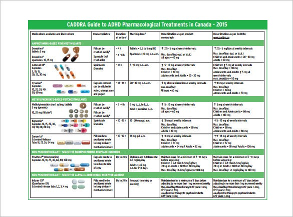example of caddra medication chart template