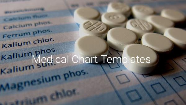medicalcharttemplate