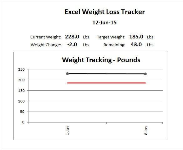 weight loss chart template example downloads