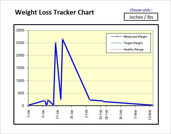 weight loss tracker chart sample template