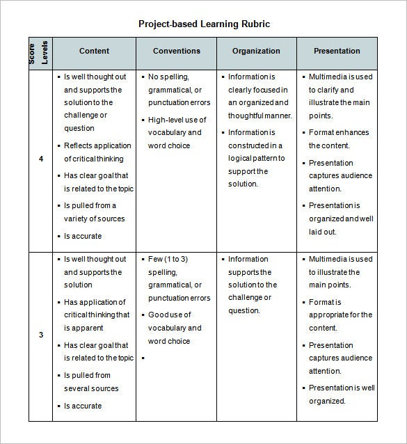Downloadable Project Based Learning Rubric Template