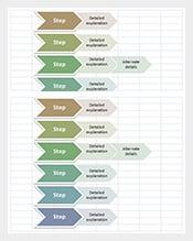 Procedure-Flow-Chart-Excel-Format-Free