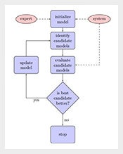 Ssmple-Flow-Chart-Template-Free
