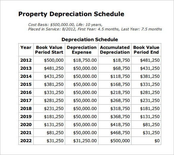 Depreciation Schedule Template – 9+ Free Word, Excel, PDF Format ...