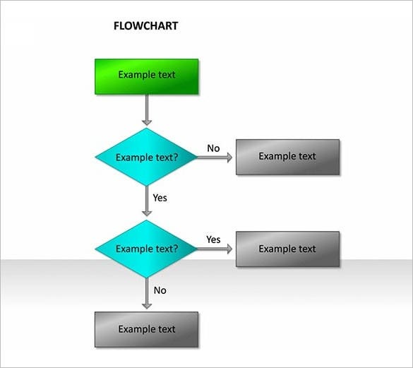 Woolcock Peak Flow Chart Sample Template Download  Organizational Flow Chart Template Word