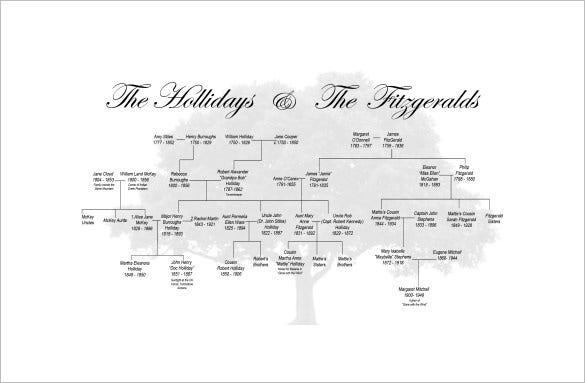 word template family tree