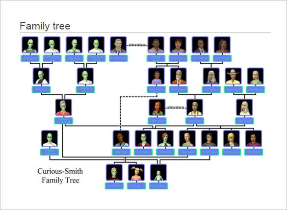 Large Family Tree Template   Free Sample Example Format