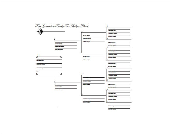Kinship Diagram Template Free Fourth Generation Large Family Tree