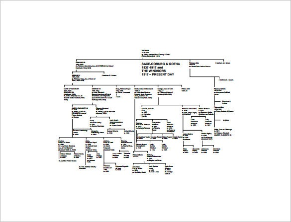 Large Family Tree Template   Free Word Excel Format Download