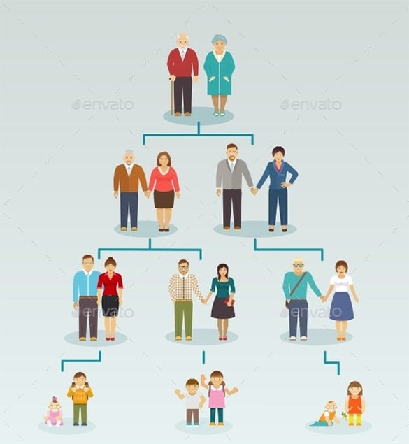 Family Tree Diagram Template - 13+ Free Word , Excel, PDF | Free ...