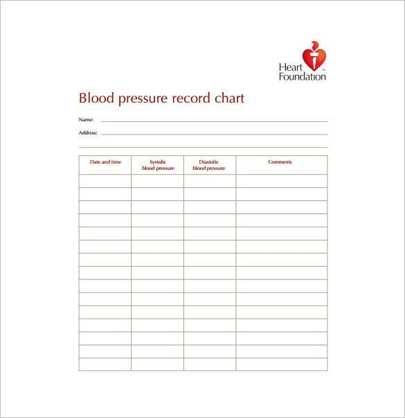 blood pressure record chart free pdf template1