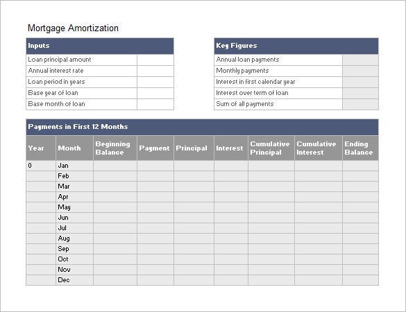 editable mortgage amortization schedule template excel download