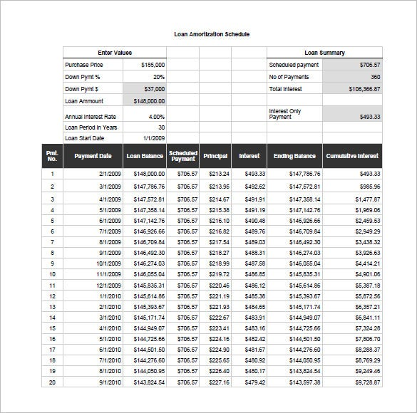 amortization schedule template � 7 free sample example