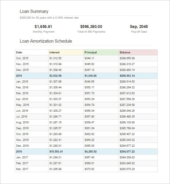 loan amortization schedule calculator online example