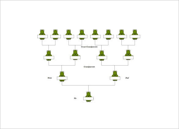 4 generation family tree template 12 free sample for 11 generation family tree template