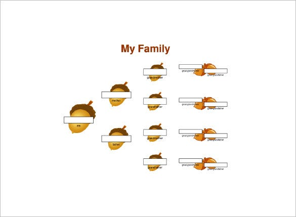 4 generation family tree for kids pdf free download - Kids Images Free Download