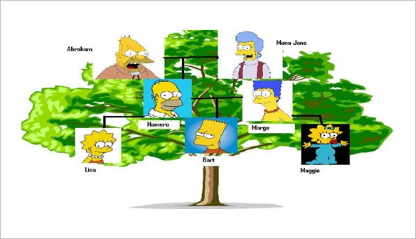 Simple Family Tree Template   Free Sample Example Format