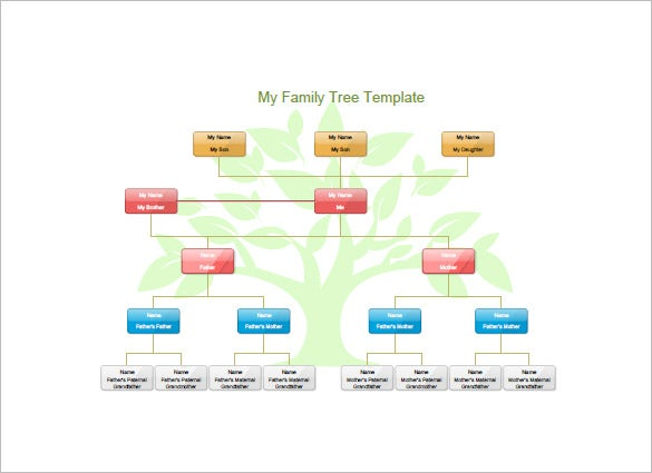 Family Tree Example My Family Tree Template For Kids Free Pdf