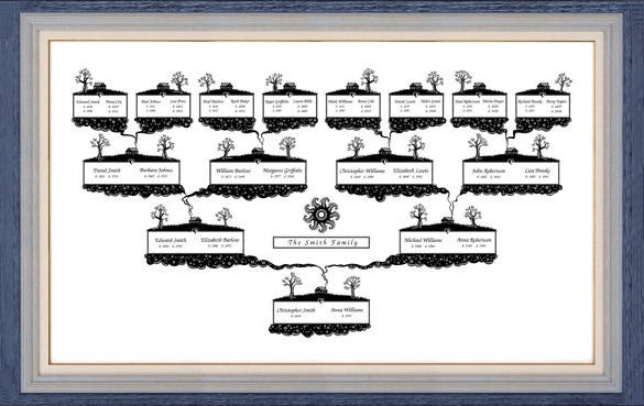 4 generation family tree format download