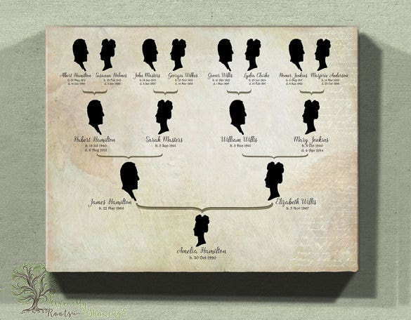 4 generation silhouette family tree sample template