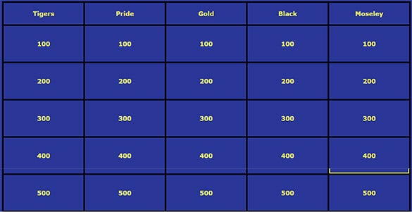 Jeopardy Template - 13+ Free Word, Excel, PPT, PDF Format