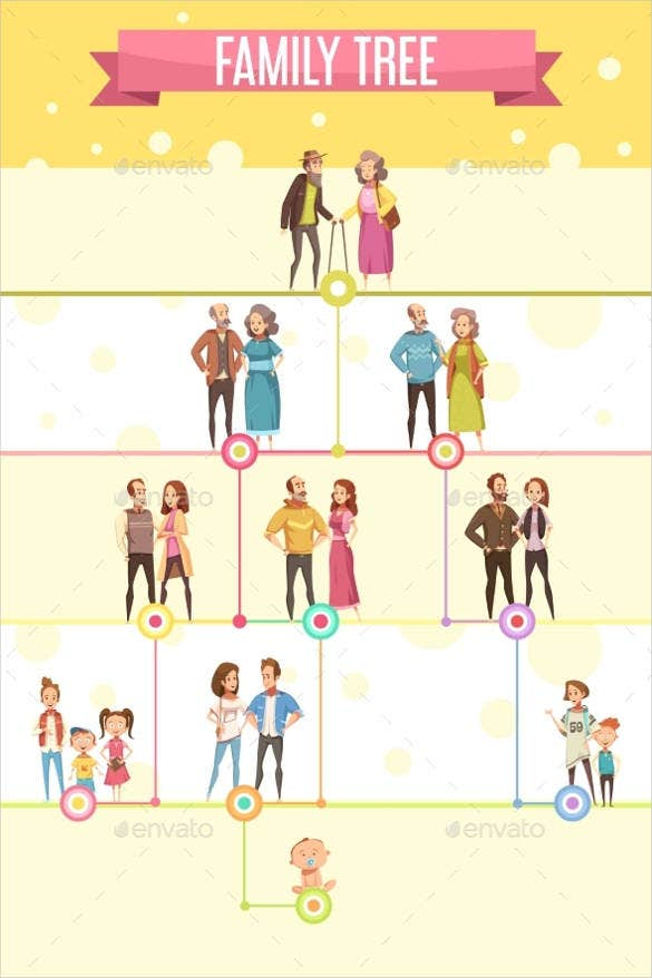 Family Tree Template   Free Printable Word Excel Pdf Psd Ppt