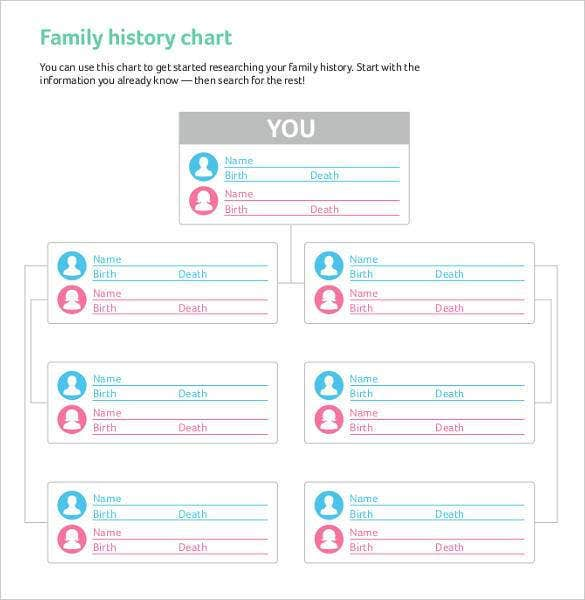 37 family tree templates pdf doc excel psd free for Family history charts templates