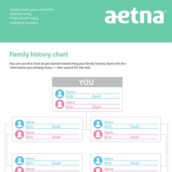 family history chart2