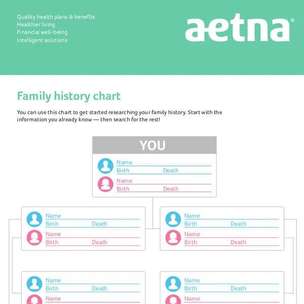 family history chart3