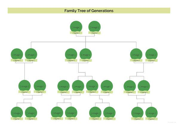 four-generation-family-tree-template