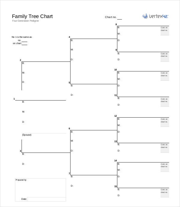 free family tree chart template in pdf format