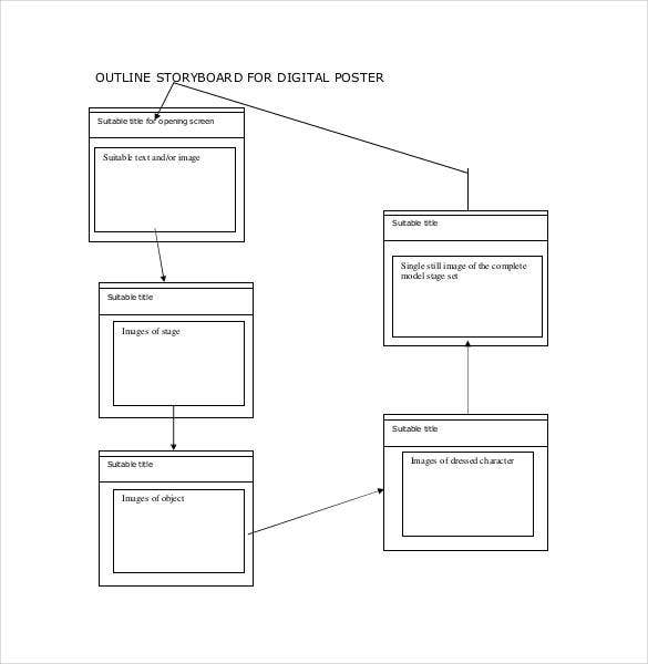 outline-storyboard-for-digital-poster