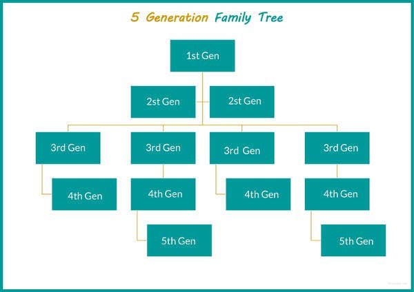 sample 5 generation family tree template