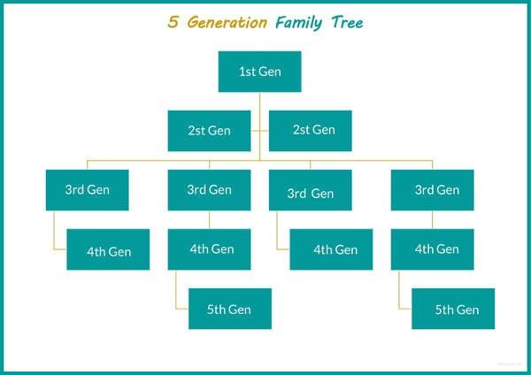 40 Free Family Tree Templates Word Excel Pdf Akrossfo