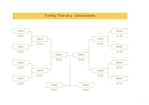 sample-family-tree-template