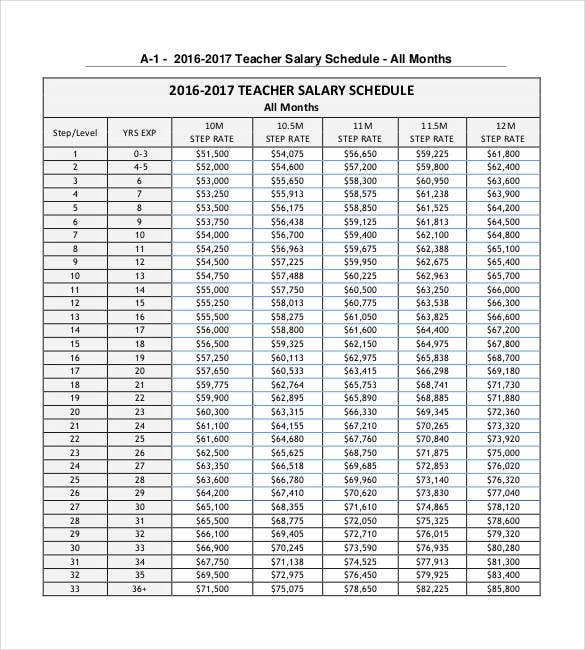 55 schedule templates samples word excel pdf free for Salary history template hourly