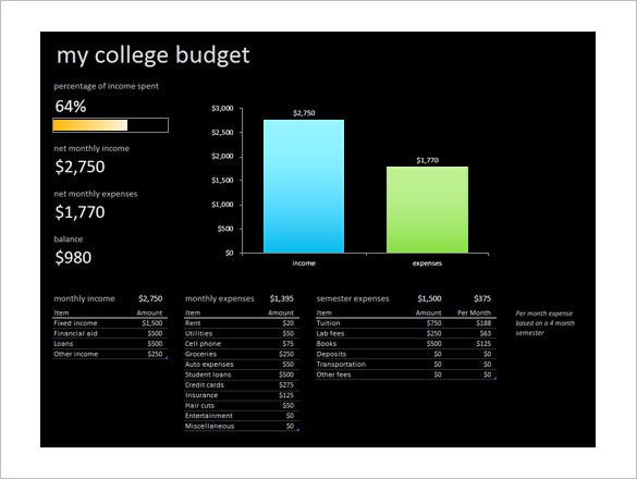 online excel my college budget template download