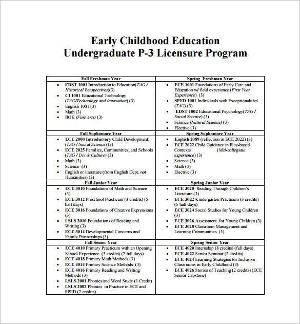early childhood lesson plan template