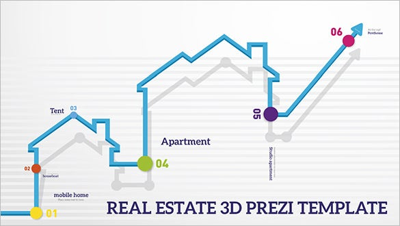 3d real estate prezi template download