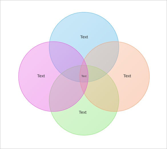 36  venn diagram templates