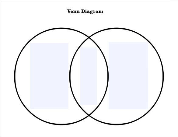 36 Venn Diagram Templates Pdf Doc Xls Ppt Free