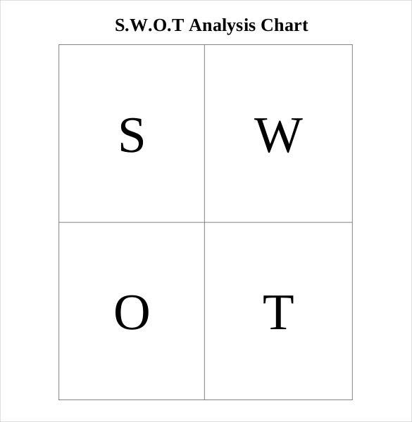 swot-analysis-chart-table-format