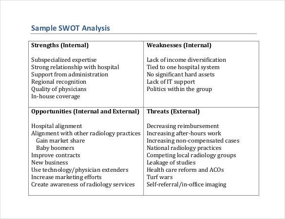 swot-analysis-example-for-healthcare-pdf